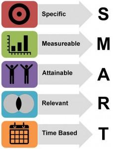 smart-acronym