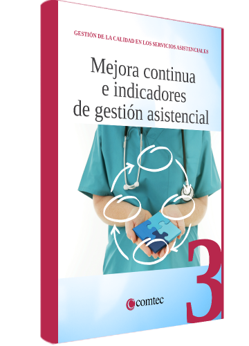 Continuous improvement and care management indicators